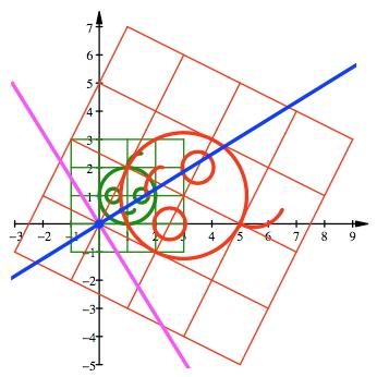 history of matrix algebra pdf