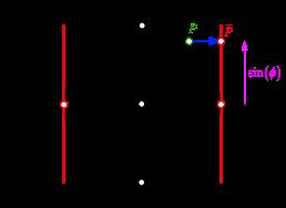 kreis isometrie zeichnen